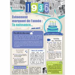 Carte anniversaire 1936