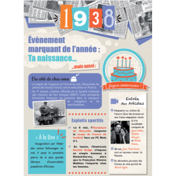 Carte anniversaire 1938