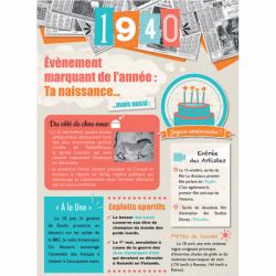 Carte anniversaire 1940