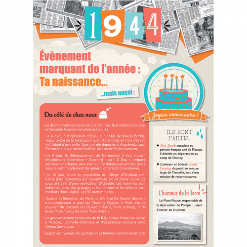 Carte anniversaire 1944