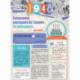 Carte anniversaire 1948