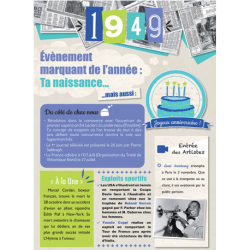 Carte anniversaire 1949