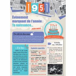 Carte anniversaire 1951