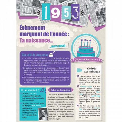 Carte anniversaire 1953