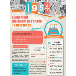 Carte anniversaire 1954
