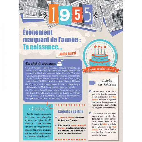 Carte anniversaire 1955