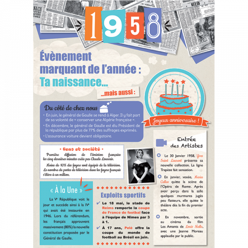 Carte anniversaire 1958