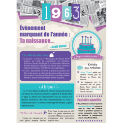 Carte anniversaire 1963