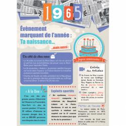 Carte anniversaire 1965