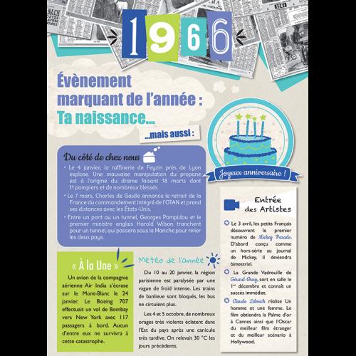 Carte anniversaire 1966