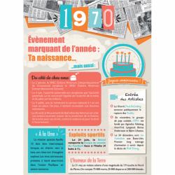 Carte anniversaire 1970