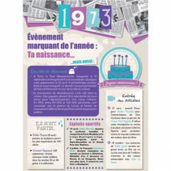 Carte anniversaire 1973