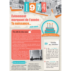 Carte anniversaire 1974