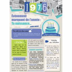 Carte anniversaire 1976
