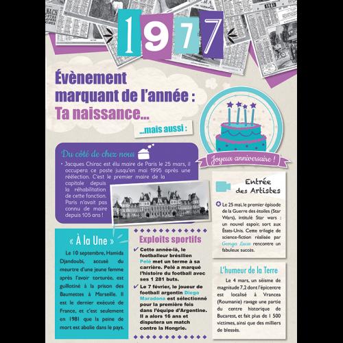 Carte anniversaire 1977