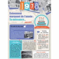 Carte anniversaire 1978