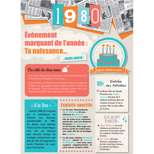 Carte anniversaire 1980
