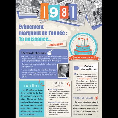 Carte anniversaire 1981