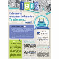 Carte anniversaire 1982