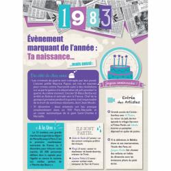 Carte anniversaire 1983