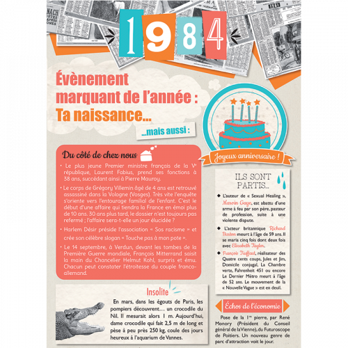 Carte anniversaire 1984