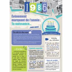 Carte anniversaire 1986