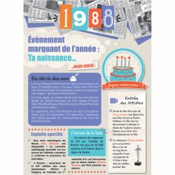 Carte anniversaire 1988