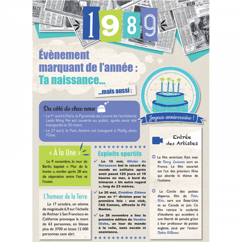 Carte anniversaire 1989