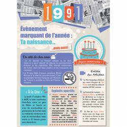 Carte anniversaire 1991