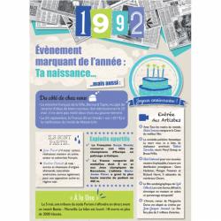 Carte anniversaire 1992