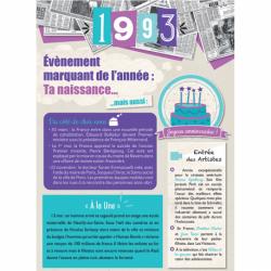 Carte anniversaire 1993