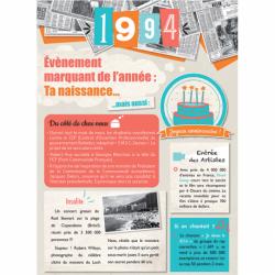 Carte anniversaire 1994