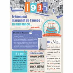 Carte anniversaire 1995