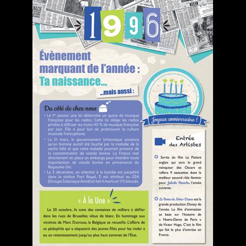 Carte anniversaire 1996
