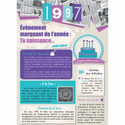 Carte anniversaire 1997