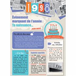 Carte anniversaire 1998